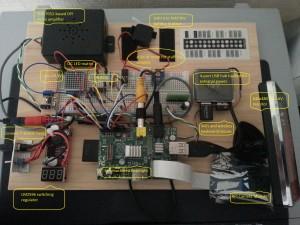 Raspberry Pi Hacktop
