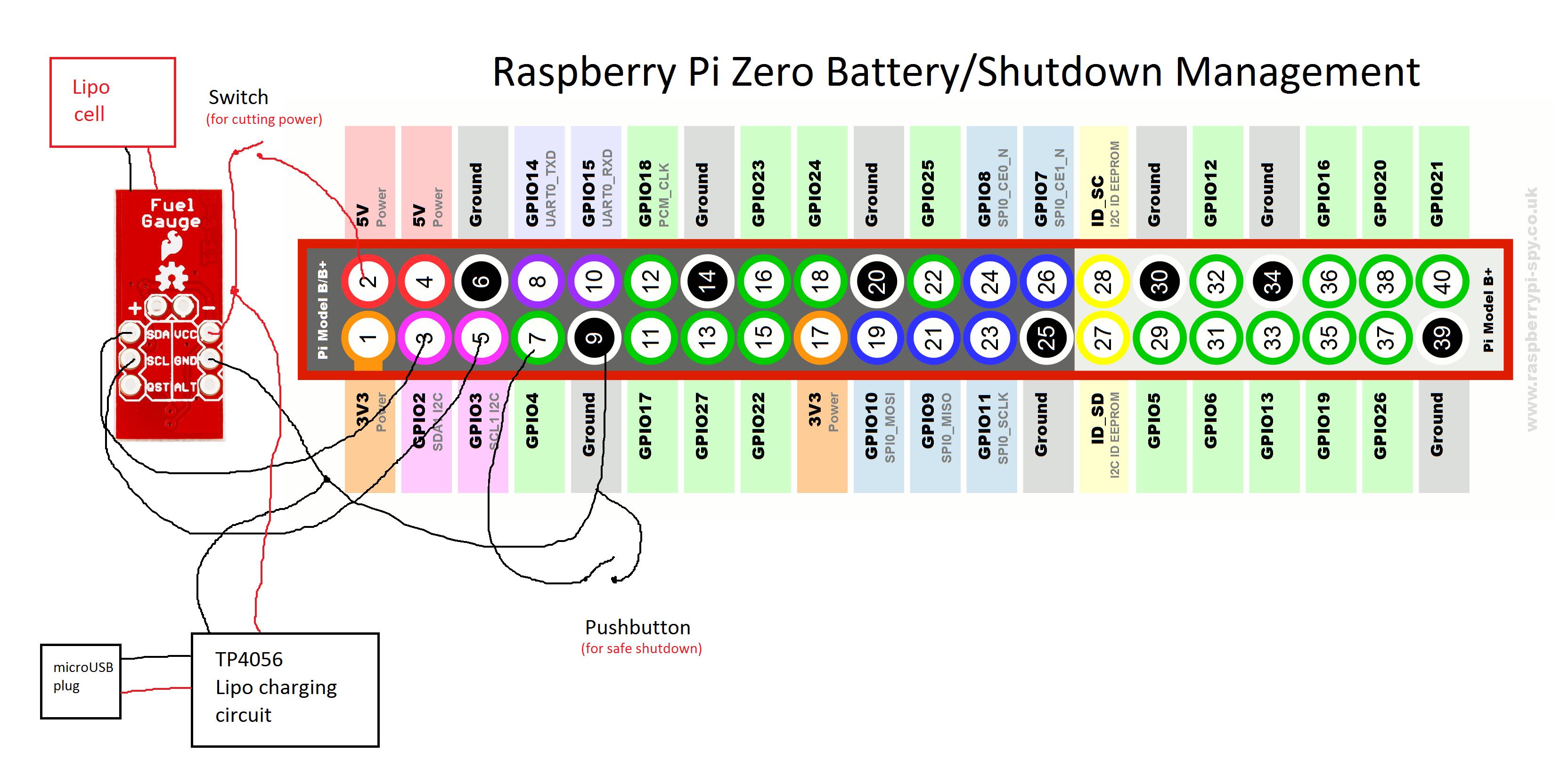Lipo Fuel Gauge Wiring Diagram Portal Boat Raspberry Pi Zero With Safe Shutdown Thinkering Rh De Volt